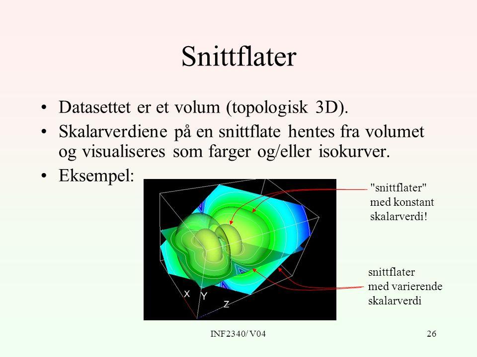 INF2340/ V0426 Snittflater Datasettet er et volum (topologisk 3D).
