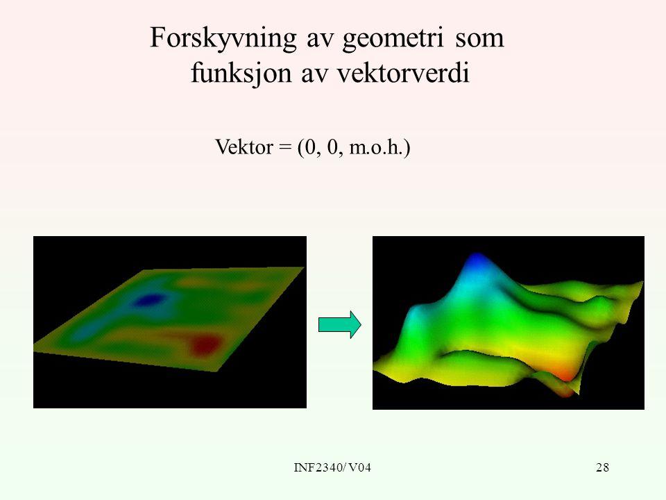 INF2340/ V0428 Forskyvning av geometri som funksjon av vektorverdi Vektor = (0, 0, m.o.h.)