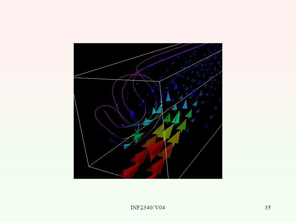 INF2340/ V0435