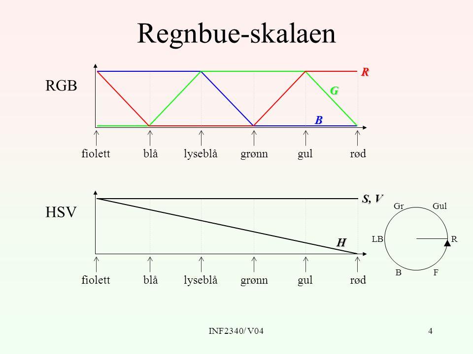 INF2340/ V044 Regnbue-skalaen fiolettblålyseblågrønngulrødRG B RGB fiolettblålyseblågrønngulrød H HSV S, V LBR GulGr BF