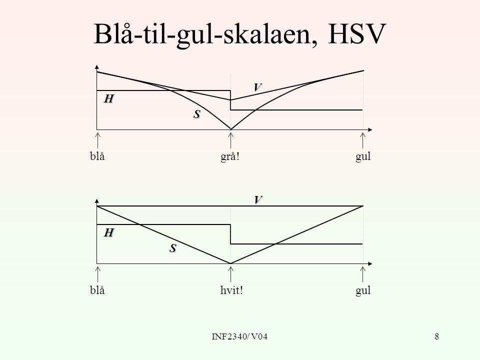 INF2340/ V048 Blå-til-gul-skalaen, HSV blågulgrå! H V S blågulhvit! H V S