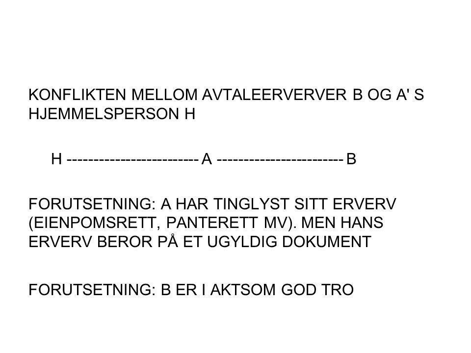 KONFLIKTEN MELLOM AVTALEERVERVER B OG A S HJEMMELSPERSON H H ------------------------- A ------------------------ B FORUTSETNING: A HAR TINGLYST SITT ERVERV (EIENPOMSRETT, PANTERETT MV).