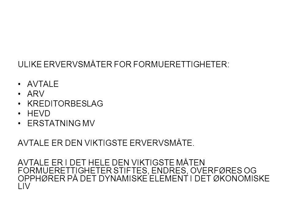 ULIKE ERVERVSMÅTER FOR FORMUERETTIGHETER: AVTALE ARV KREDITORBESLAG HEVD ERSTATNING MV AVTALE ER DEN VIKTIGSTE ERVERVSMÅTE.