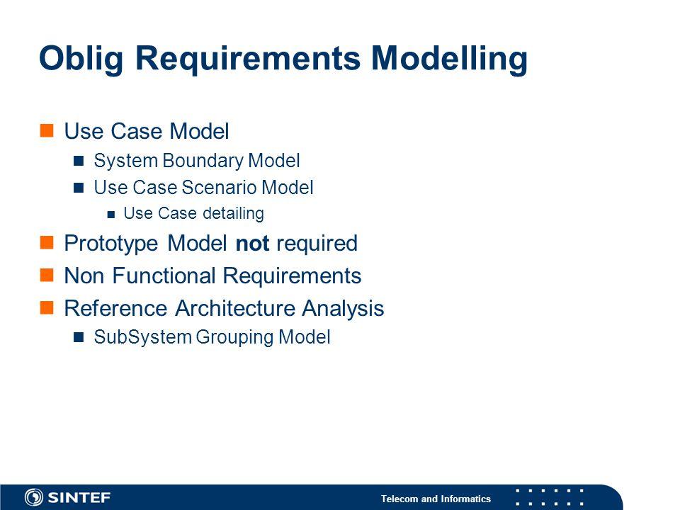 Telecom and Informatics Oblig Service Model Component Structure model UML 2.0 Component Diagram BCE Analysis Component Interaction Model UML 2.0 Interactions Component Interface Model Information Model