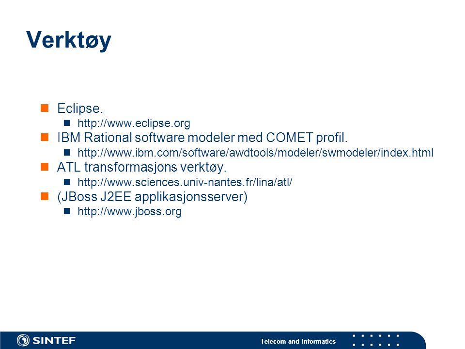 Telecom and Informatics Verktøy Eclipse. http://www.eclipse.org IBM Rational software modeler med COMET profil. http://www.ibm.com/software/awdtools/m