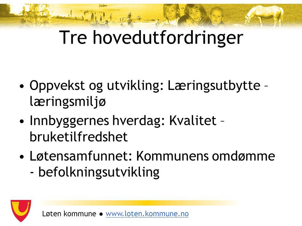 Løten kommune ● www.loten.kommune.nowww.loten.kommune.no Tre hovedutfordringer Oppvekst og utvikling: Læringsutbytte – læringsmiljø Innbyggernes hverd