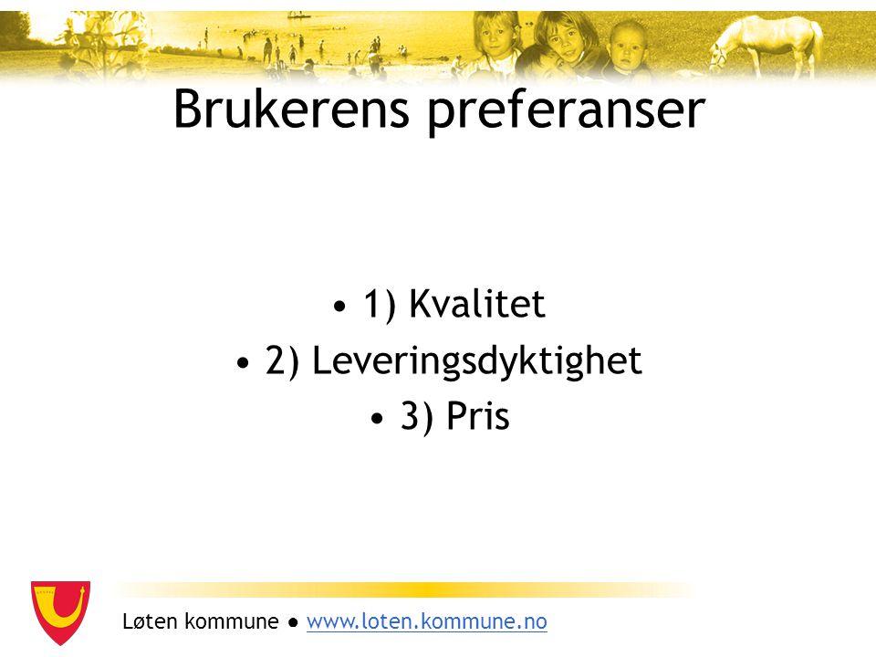 Løten kommune ● www.loten.kommune.nowww.loten.kommune.no Brukerens preferanser 1) Kvalitet 2) Leveringsdyktighet 3) Pris