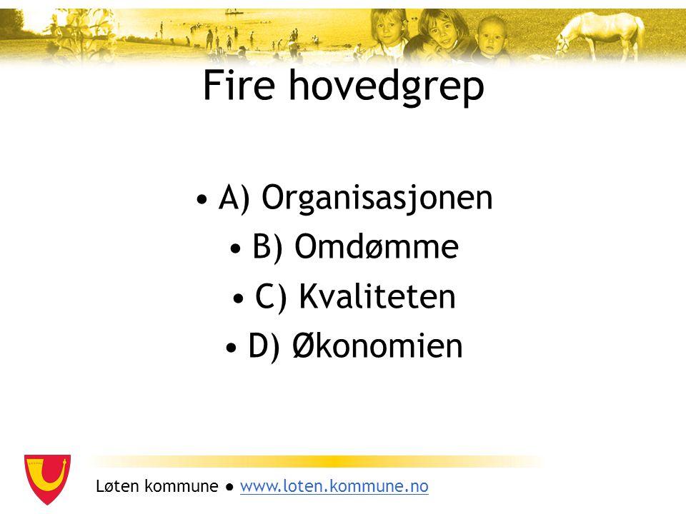 Løten kommune ● www.loten.kommune.nowww.loten.kommune.no Fire hovedgrep A) Organisasjonen B) Omdømme C) Kvaliteten D) Økonomien