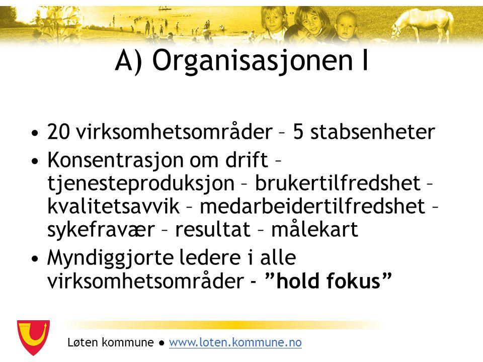 Løten kommune ● www.loten.kommune.nowww.loten.kommune.no A) Organisasjonen I 20 virksomhetsområder – 5 stabsenheter Konsentrasjon om drift – tjenestep