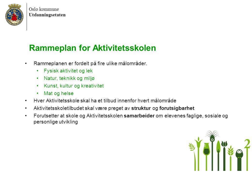 Oslo kommune Utdanningsetaten Rammeplan for Aktivitetsskolen Rammeplanen er fordelt på fire ulike målområder. Fysisk aktivitet og lek Natur, teknikk o