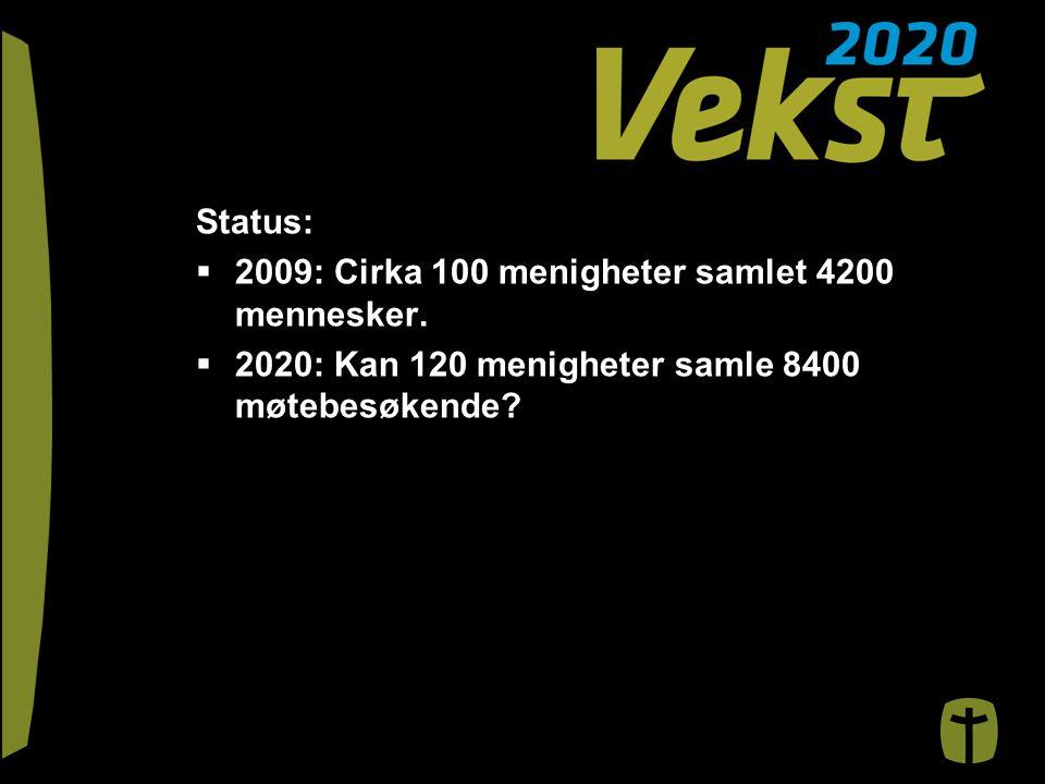 Status:  2009: Cirka 100 menigheter samlet 4200 mennesker.