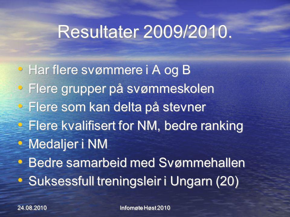Resultater 2009/2010.
