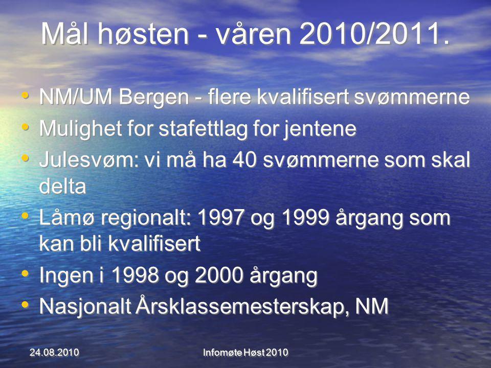 Mål høsten - våren 2010/2011.