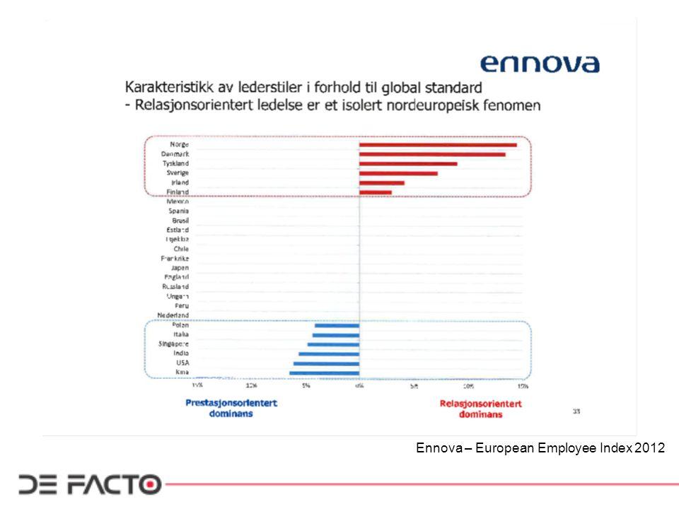 HR Norge om mening: «Ledere gir ikke mening» http://www.hrnorge.no/blog/eei-2013-store- forskjeller-i-indre-motivasjon/ «Ledere er i liten grad opptatt av å spre og forankre virksomhetens visjon og misjon i det daglige arbeidet.