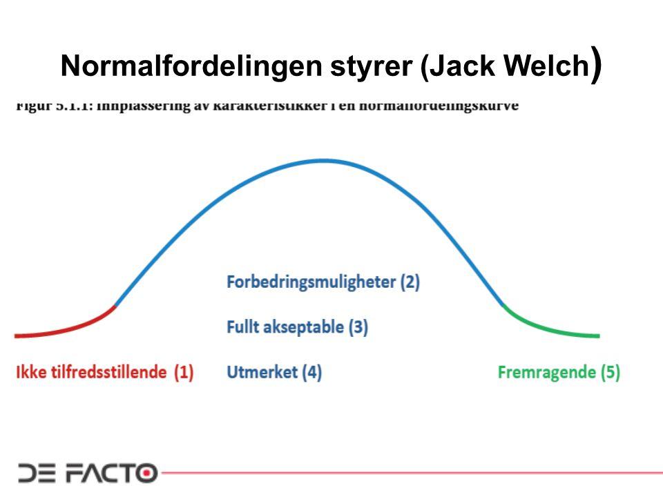 Normalfordelingen styrer (Jack Welch )