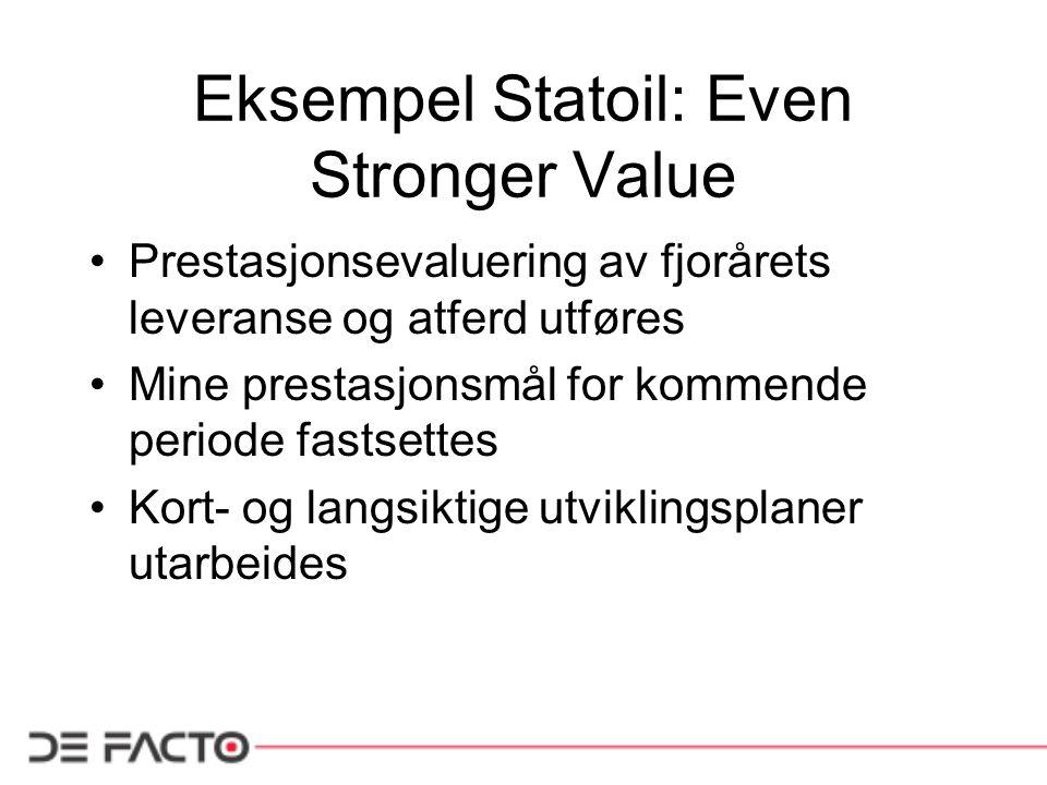 Eksempel Statoil: Even Stronger Value Prestasjonsevaluering av fjorårets leveranse og atferd utføres Mine prestasjonsmål for kommende periode fastsett