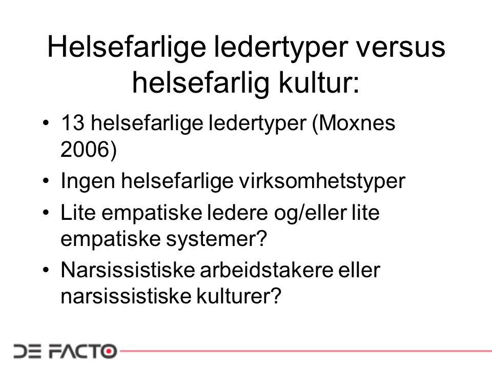 Helsefarlige ledertyper versus helsefarlig kultur: 13 helsefarlige ledertyper (Moxnes 2006) Ingen helsefarlige virksomhetstyper Lite empatiske ledere