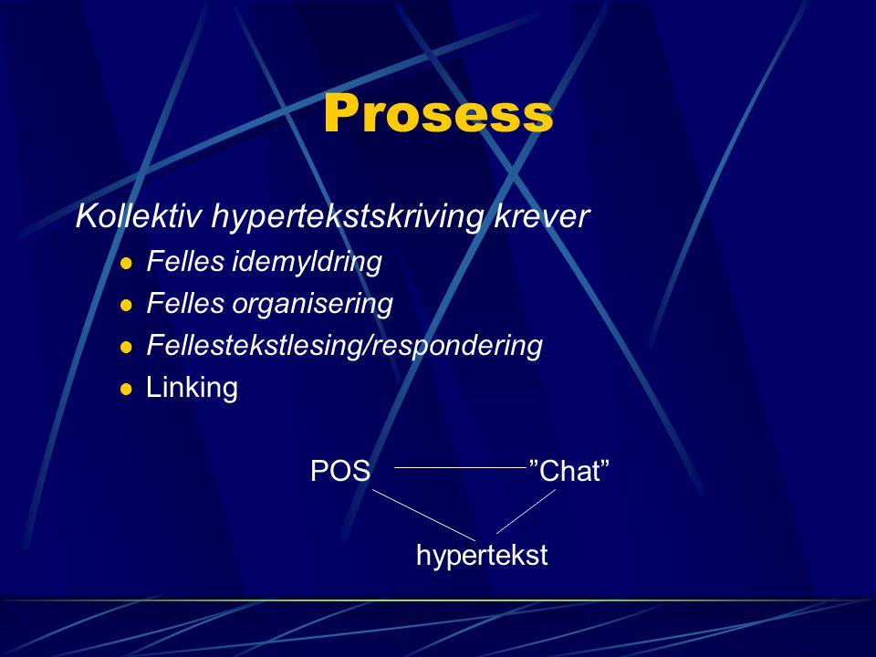 """Prosess Kollektiv hypertekstskriving krever Felles idemyldring Felles organisering Fellestekstlesing/respondering Linking POS """"Chat"""" hypertekst"""