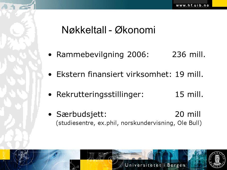Nøkkeltall - Økonomi Rammebevilgning 2006: 236 mill. Ekstern finansiert virksomhet: 19 mill. Rekrutteringsstillinger: 15 mill. Særbudsjett: 20 mill (s