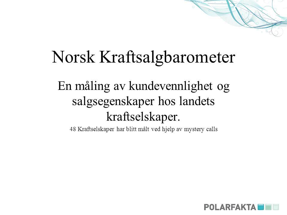 Norsk Kraftsalgbarometer En måling av kundevennlighet og salgsegenskaper hos landets kraftselskaper.