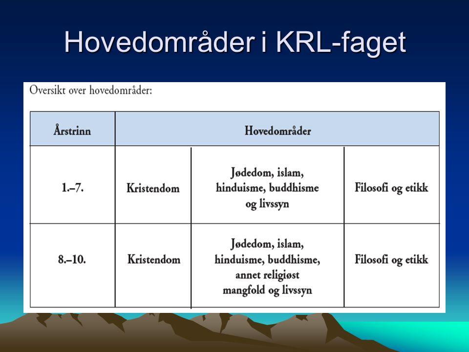 Vurdering i KRL-faget