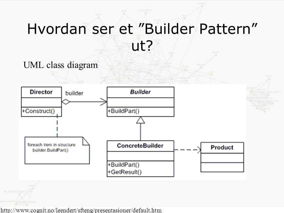 http://www.cognit.no/leendert/sfteng/presentasjoner/default.htm Hvordan ser et Builder Pattern ut.