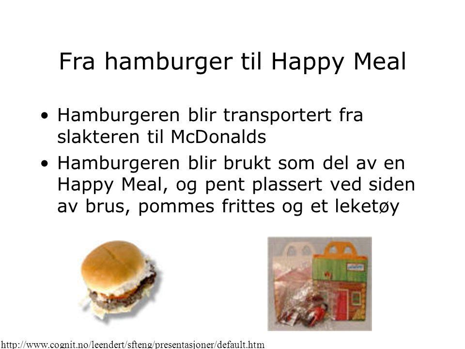 Fra hamburger til Happy Meal Hamburgeren blir transportert fra slakteren til McDonalds Hamburgeren blir brukt som del av en Happy Meal, og pent plasse