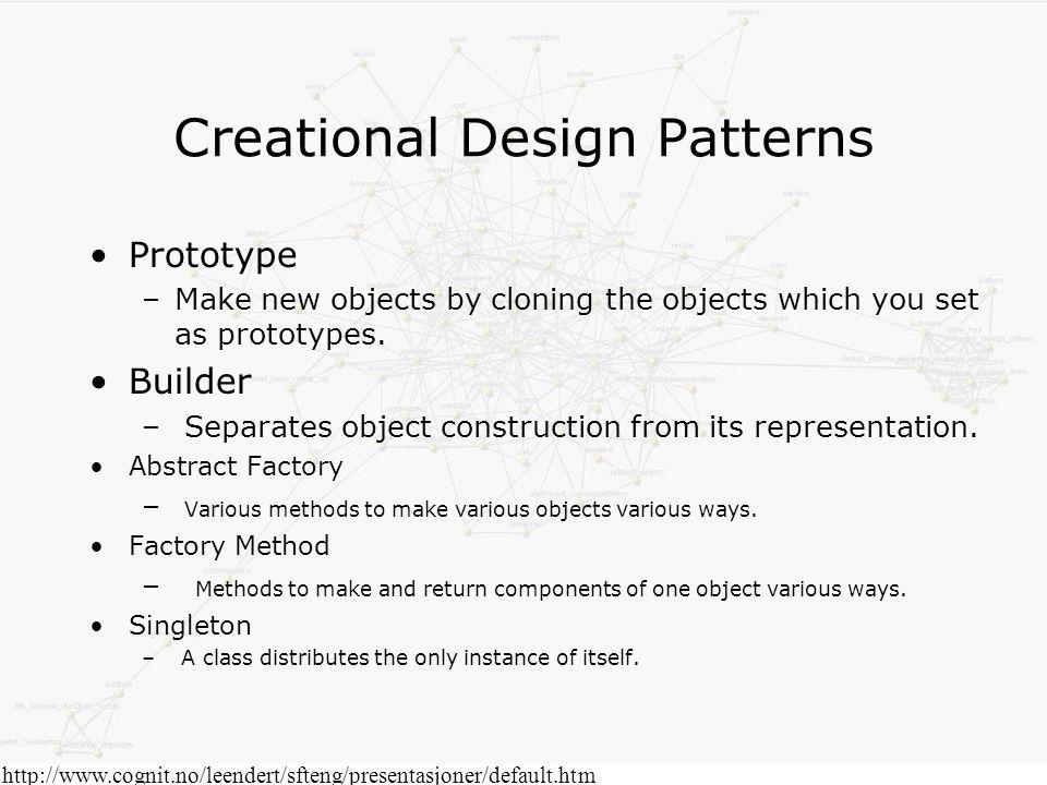 Referanser/lenker http://www.dofactory.com http://sern.ucalgary.ca/courses/SENG/ 609.04/W98/hongd/pres2.htmhttp://sern.ucalgary.ca/courses/SENG/ 609.04/W98/hongd/pres2.htm http://www.google.com http://www.fluffycat.com/java/patterns.