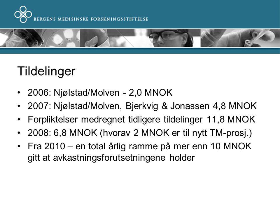 Tildelinger 2006: Njølstad/Molven - 2,0 MNOK 2007: Njølstad/Molven, Bjerkvig & Jonassen 4,8 MNOK Forpliktelser medregnet tidligere tildelinger 11,8 MN
