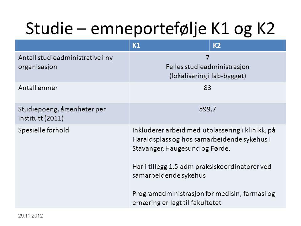 Studie – emneportefølje K1 og K2 K1K2 Antall studieadministrative i ny organisasjon 7 Felles studieadministrasjon (lokalisering i lab-bygget) Antall e