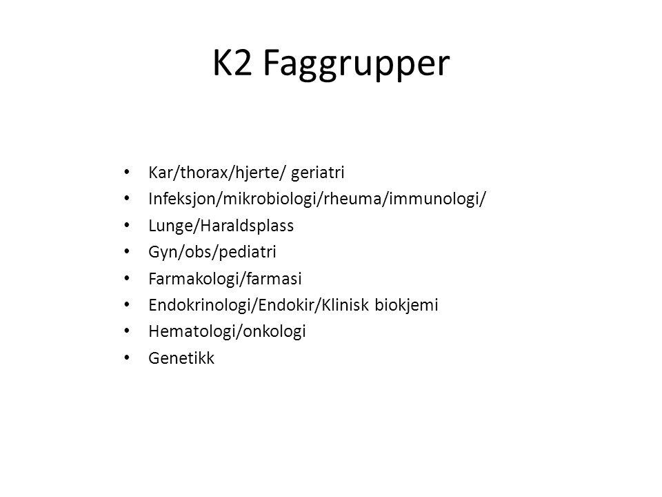 K2 Faggrupper Kar/thorax/hjerte/ geriatri Infeksjon/mikrobiologi/rheuma/immunologi/ Lunge/Haraldsplass Gyn/obs/pediatri Farmakologi/farmasi Endokrinol