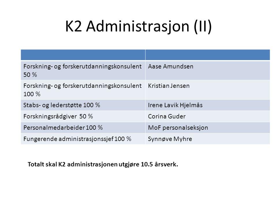 K2 Administrasjon (II) Forskning- og forskerutdanningskonsulent 50 % Aase Amundsen Forskning- og forskerutdanningskonsulent 100 % Kristian Jensen Stab