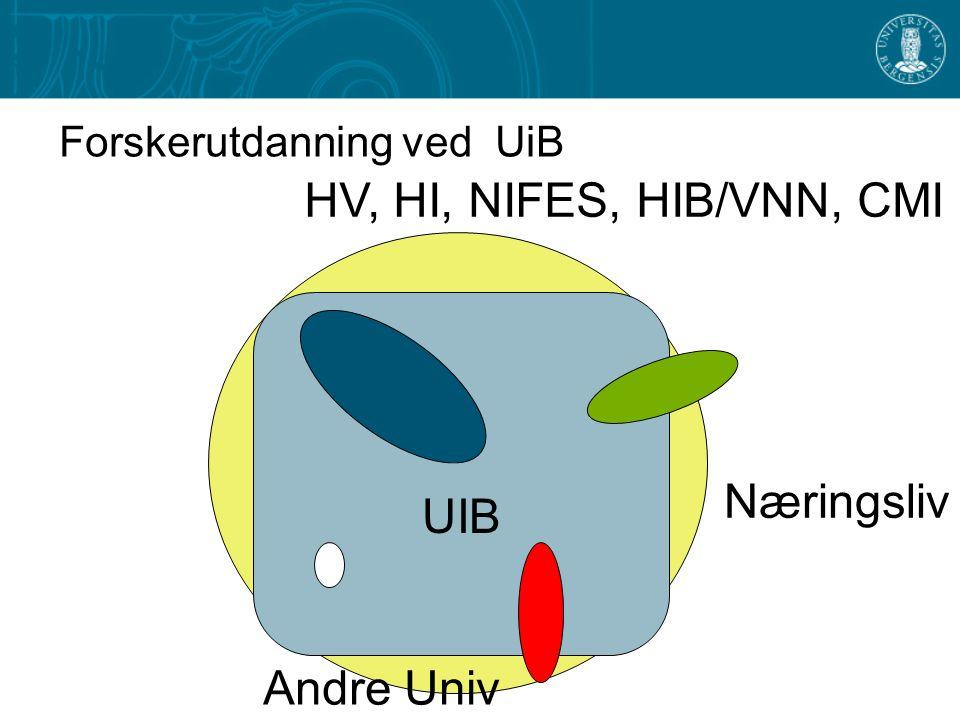 Forskerutdanning ved UiB HV, HI, NIFES, HIB/VNN, CMI Andre Univ Næringsliv UIB