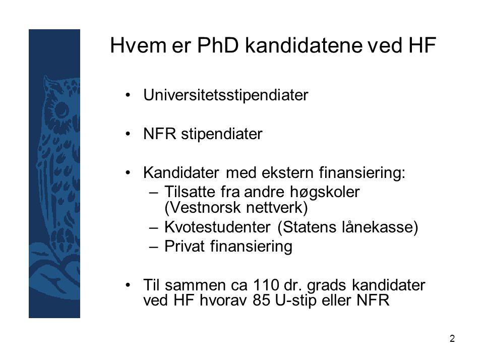 3 Avlagte doktorgrader ved HF 1990–1994: 7,4 dr.grader pr.