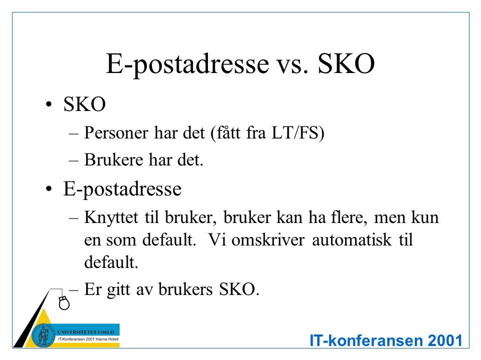 IT-konferansen 2001 E-postadresse vs. SKO SKO –Personer har det (fått fra LT/FS) –Brukere har det. E-postadresse –Knyttet til bruker, bruker kan ha fl