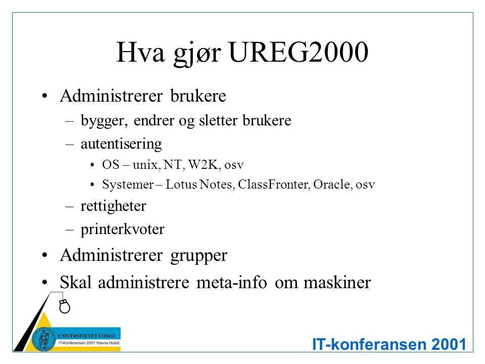 IT-konferansen 2001 Hva gjør UREG2000 Administrerer brukere –bygger, endrer og sletter brukere –autentisering OS – unix, NT, W2K, osv Systemer – Lotus