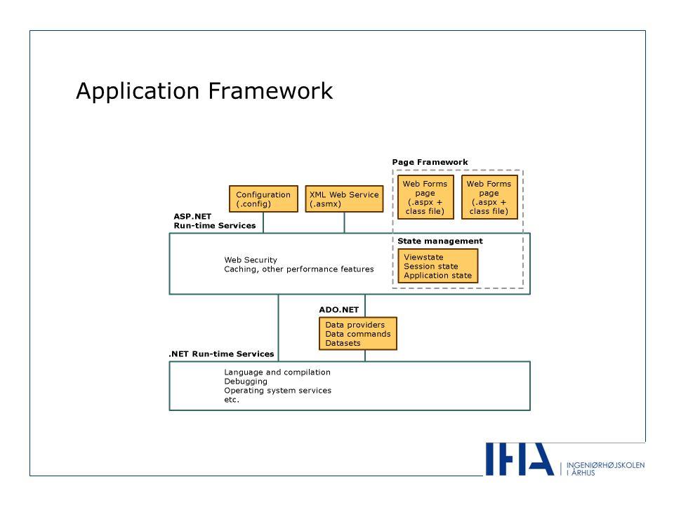 Kontrol og tilstand Adgang til kontrolklasser (En kontrol ændre en tilstand) Eksempler: HttpRuntime, HttpApplication Adgang til tilstandsklasser ,her kan fx placeres data med forskelligt scope (Data er tilstand) Eksempler : Application Session Request ViewState !!Der er forskellige adgange i Frameworket til den samme information eksempel!.