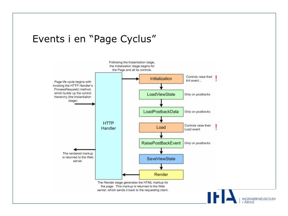 Afprøv eksempel Fra følgende links http://www.altafkhatri.com/Technical/ASP_NET_Pag e_Life_Cycle_And_Events/Common_ASP_NET/Page_ Events Koden kan hentes på Campusnet