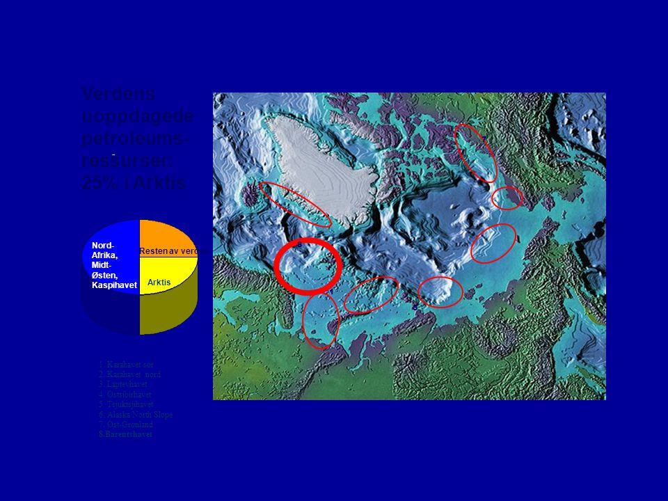 1 2 3 4 5 6 8 7 Arktis Verdens uoppdagede petroleums- ressurser: 25% i Arktis - 1 3 8 7 Resten av verden Nord- Afrika, Midt- Østen, Kaspihavet -Arktis 1.