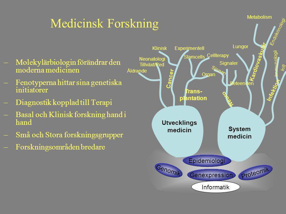 Medicinsk Forskning –Molekylärbiologin förändrar den moderna medicinen –Fenotyperna hittar sina genetiska initiatorer –Diagnostik kopplad till Terapi