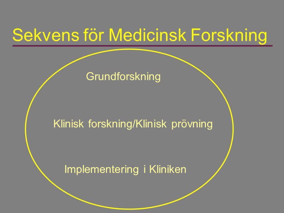 Sekvens för Medicinsk Forskning Grundforskning Klinisk forskning/Klinisk prövning Implementering i Kliniken
