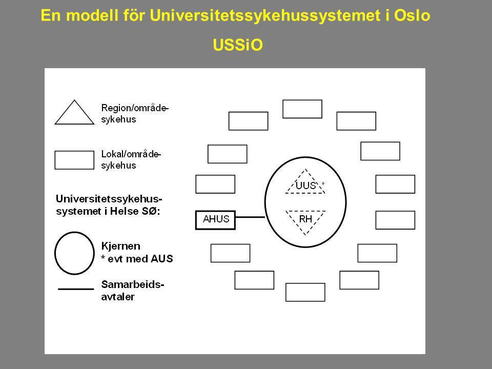 En modell för Universitetssykehussystemet i Oslo USSiO