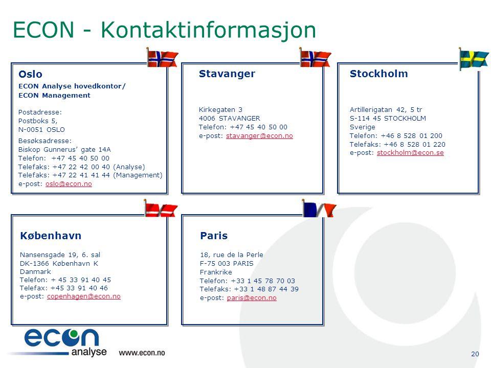 20 ECON - Kontaktinformasjon Oslo ECON Analyse hovedkontor/ ECON Management Postadresse: Postboks 5, N-0051 OSLO Besøksadresse: Biskop Gunnerus' gate