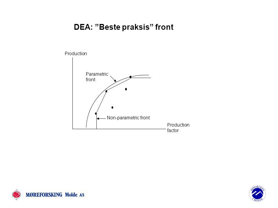 DEA og SFA resultater