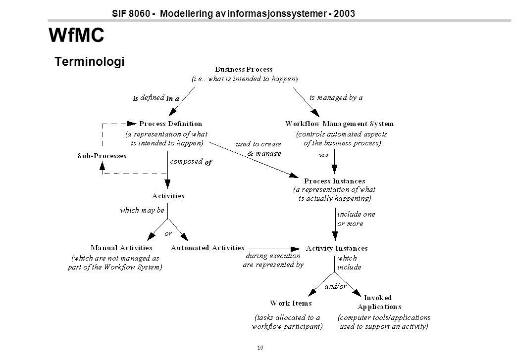 10 SIF 8060 - Modellering av informasjonssystemer - 2003 WfMC Terminologi