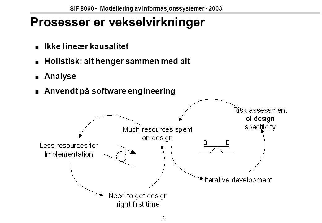 19 SIF 8060 - Modellering av informasjonssystemer - 2003 Prosesser er vekselvirkninger Ikke lineær kausalitet Holistisk: alt henger sammen med alt Ana