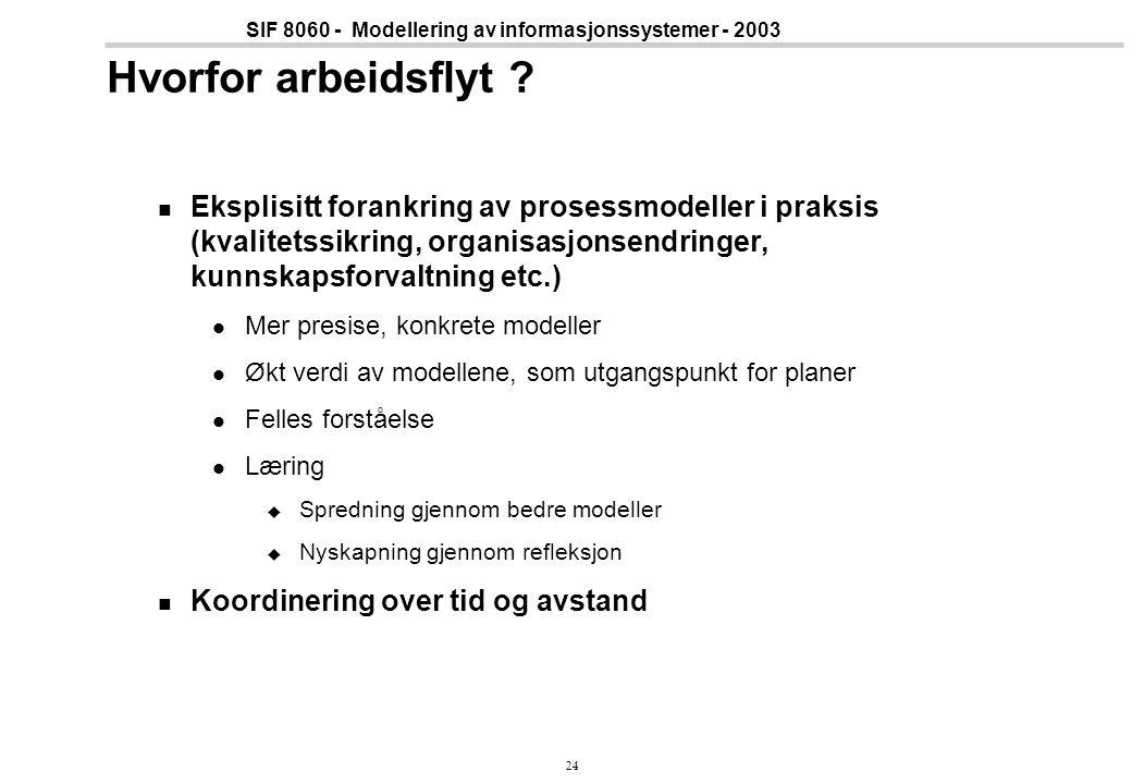 24 SIF 8060 - Modellering av informasjonssystemer - 2003 Hvorfor arbeidsflyt ? Eksplisitt forankring av prosessmodeller i praksis (kvalitetssikring, o
