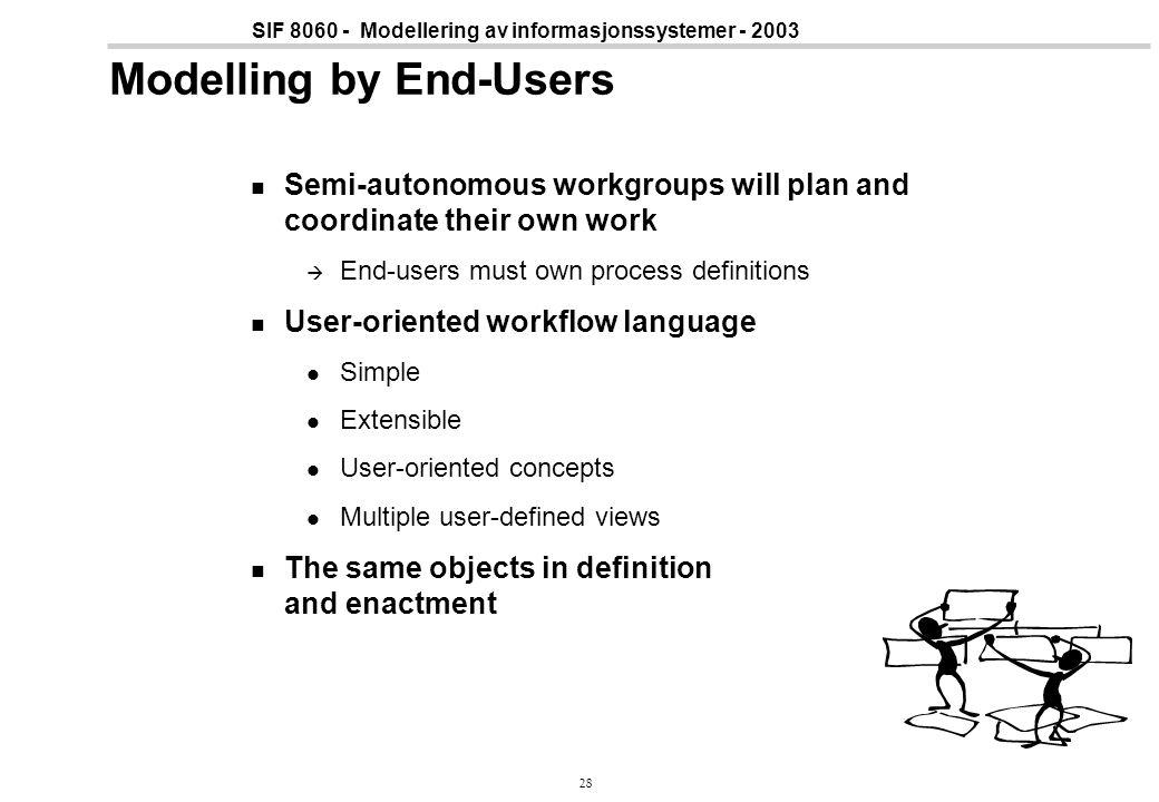 28 SIF 8060 - Modellering av informasjonssystemer - 2003 Modelling by End-Users Semi-autonomous workgroups will plan and coordinate their own work  E