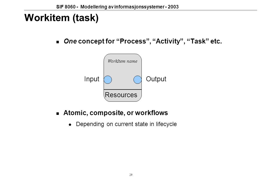 """29 SIF 8060 - Modellering av informasjonssystemer - 2003 Workitem (task) One concept for """"Process"""", """"Activity"""", """"Task"""" etc. Atomic, composite, or work"""