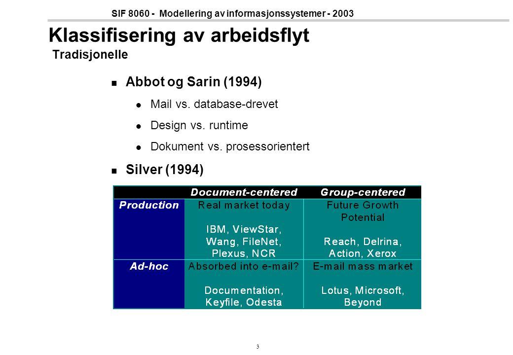 4 SIF 8060 - Modellering av informasjonssystemer - 2003 Klassifisering av arbeidsflyt Ader og Marshak Produksjonsorientert Formell, lite variasjon, høy kontroll, ytelse Saksbehandling bank & finans Administrativ Veldefinerte adm.
